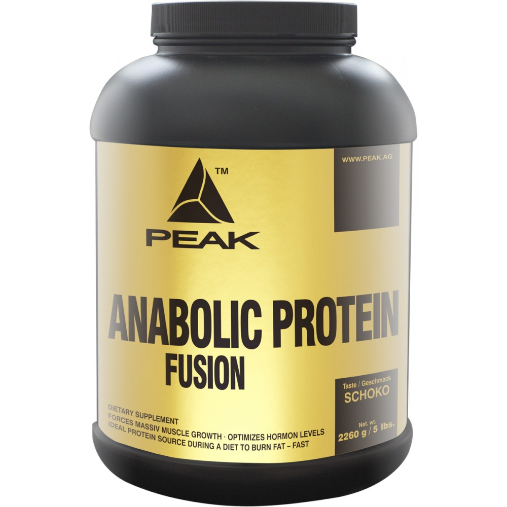 anabolic innovations motivate reviews