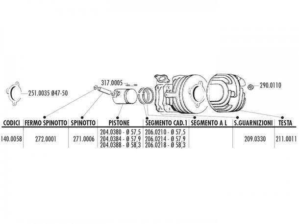Zylinder Dichtungssatz Polini 115ccm für Ape, Vespa N, PK, Special, XL, ET3 50-125ccm 2T